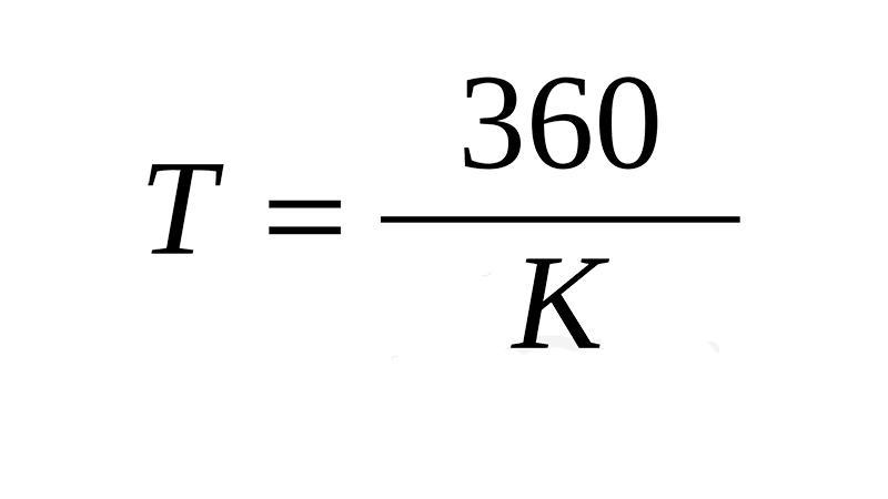 Период оборота дебиторской задолженности: формула