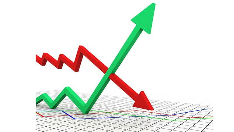 Скорость оборачиваемости дебиторской задолженности