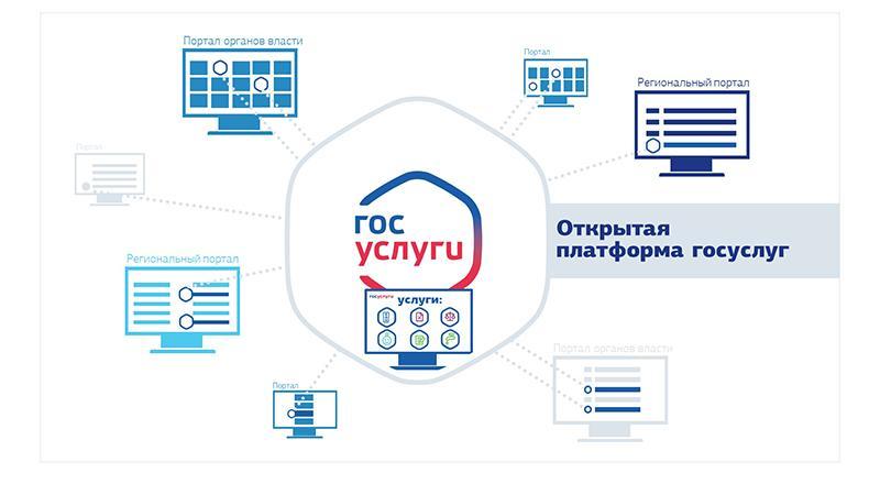 Задолженность по ЖКХ: проверить онлайн