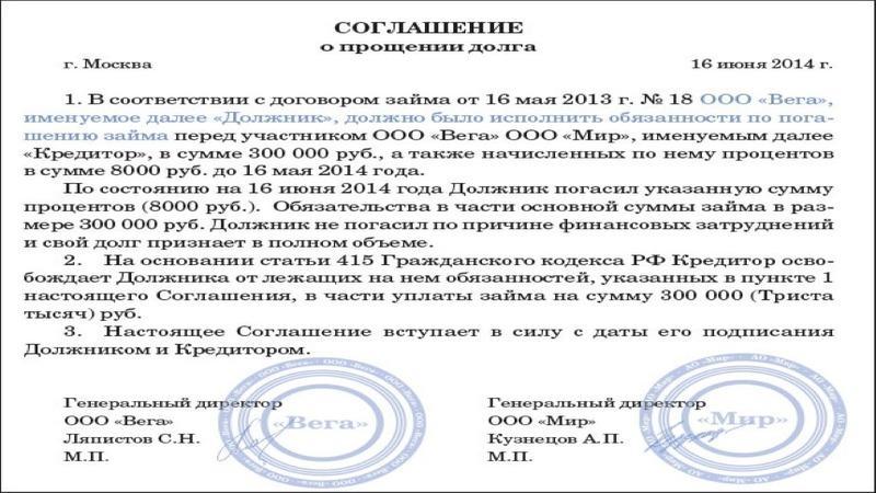 Налогообложение при прощении долга по займу между юридическими лицами займы по россии на длительный срок