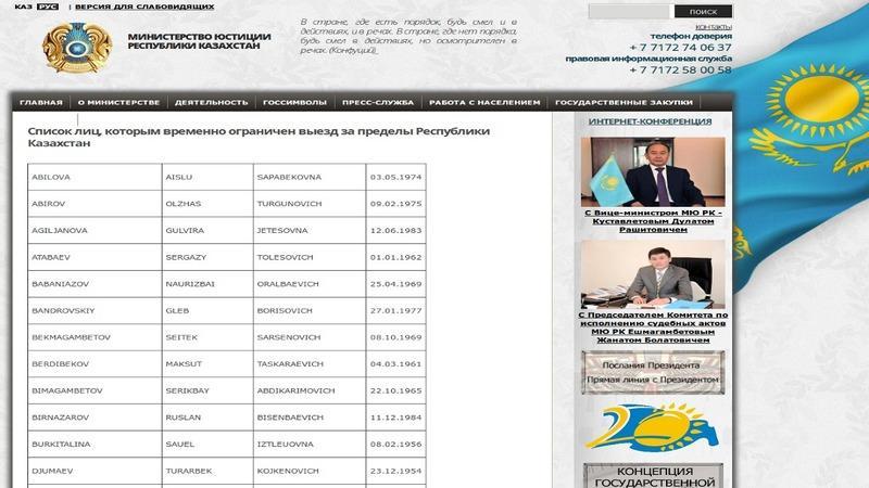список должников мин юстиции рк