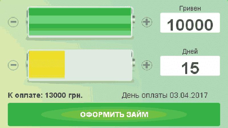 где взять деньги в долг срочно для погашения кредитов в украине