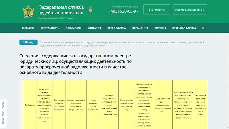 единый реестр коллекторских агентств рф