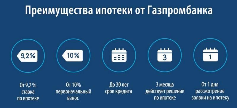 Изображение - Как взять ипотечный кредит в газпромбанке gazprombank-ipoteka3