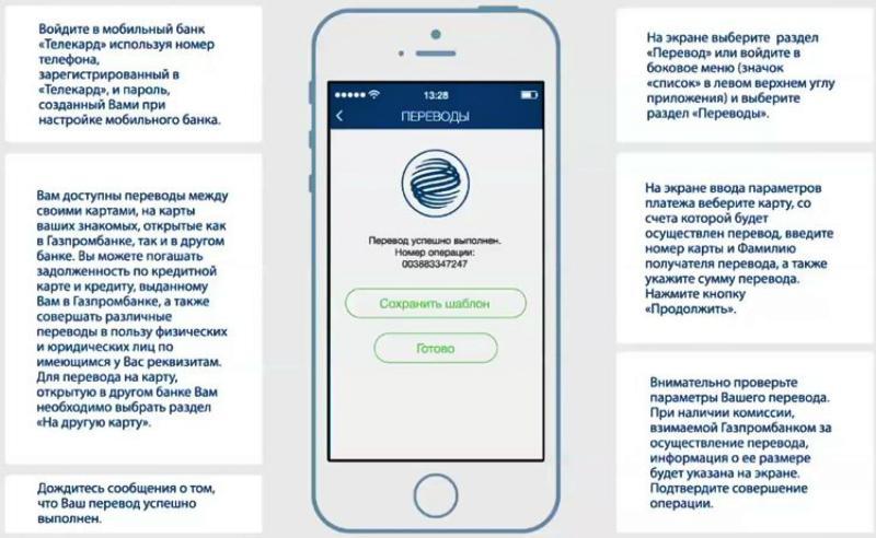 Как сделать перевод с карты Газпромбанка на Сбербанк